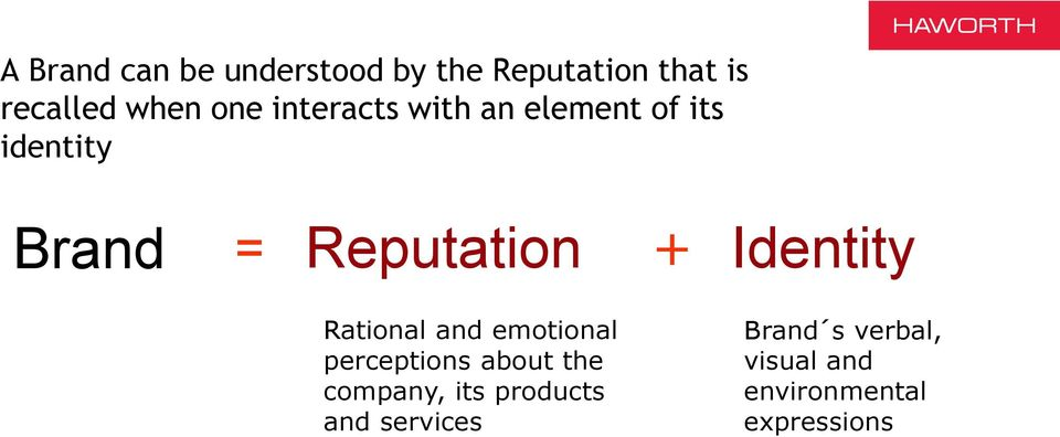 Identity Rational and emotional perceptions about the company, its