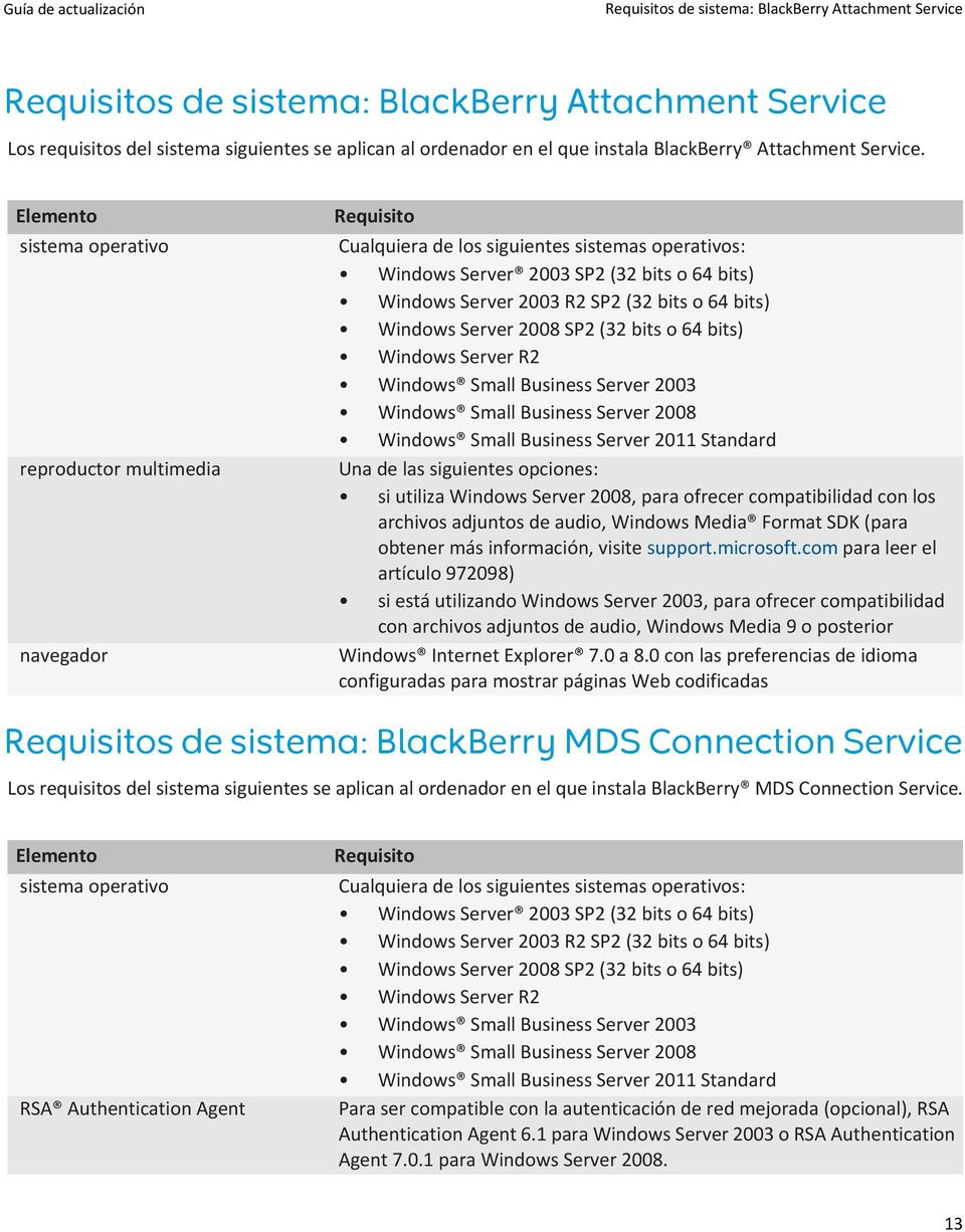 Elemento sistema operativo reproductor multimedia navegador Requisito Cualquiera de los siguientes sistemas operativos: Windows Server 2003 SP2 (32 bits o 64 bits) Windows Server 2003 R2 SP2 (32 bits
