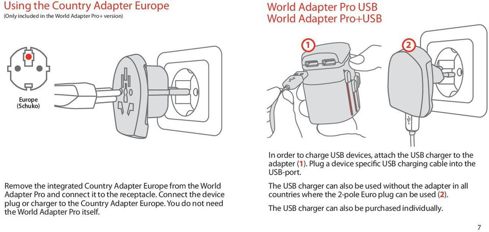 Connect the device plug or charger to the Country Adapter Europe. You do not need the World Adapter Pro itself. In order to charge USB devices, attach the USB charger to the adapter ().