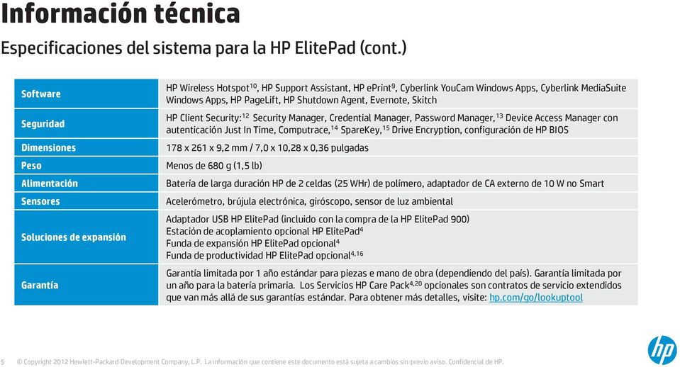 MediaSuite Windows Apps, HP PageLift, HP Shutdown Agent, Evernote, Skitch HP Client Security: 12 Security Manager, Credential Manager, Password Manager, 13 Device Access Manager con autenticación