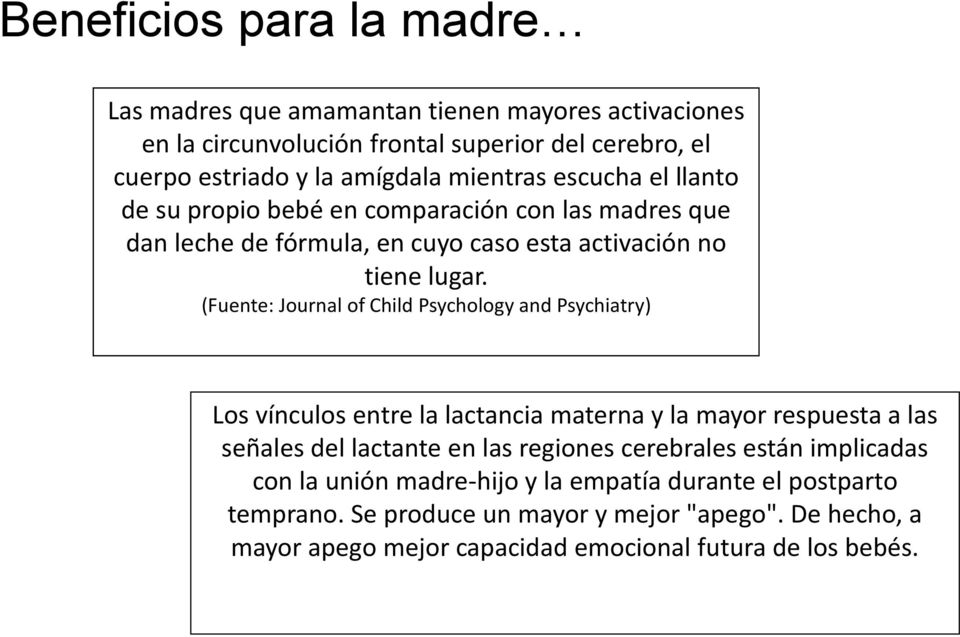 (Fuente: Journal of Child Psychology and Psychiatry) Los vínculos entre la lactancia materna y la mayor respuesta a las señales del lactante en las regiones