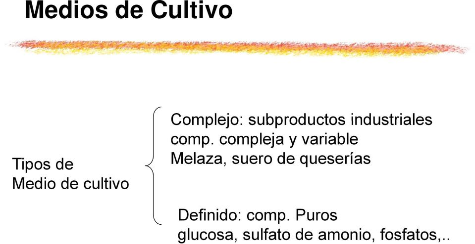 compleja y variable Melaza, suero de queserías