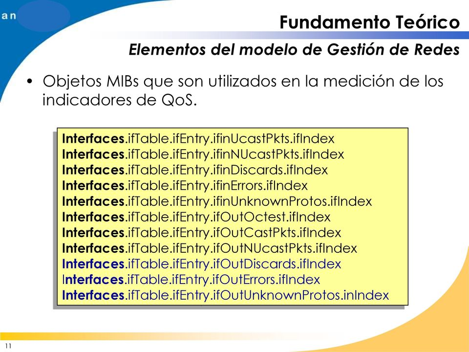 ifIndex Interfaces.ifTable.ifEntry.ifinUnknownProtos.ifIndex Interfaces.ifTable.ifEntry.ifOutOctest.ifIndex Interfaces.ifTable.ifEntry.ifOutCastPkts.ifIndex Interfaces.ifTable.ifEntry.ifOutNUcastPkts.