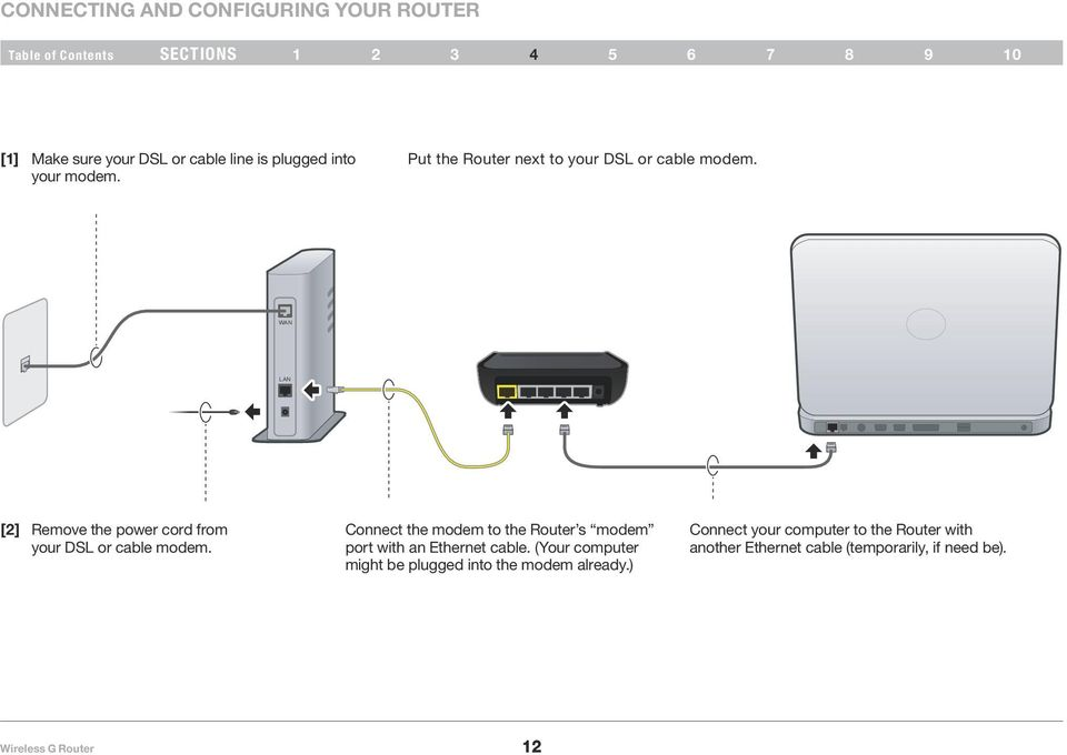 WAN LAN [2] Remove the power cord from your DSL or cable modem.