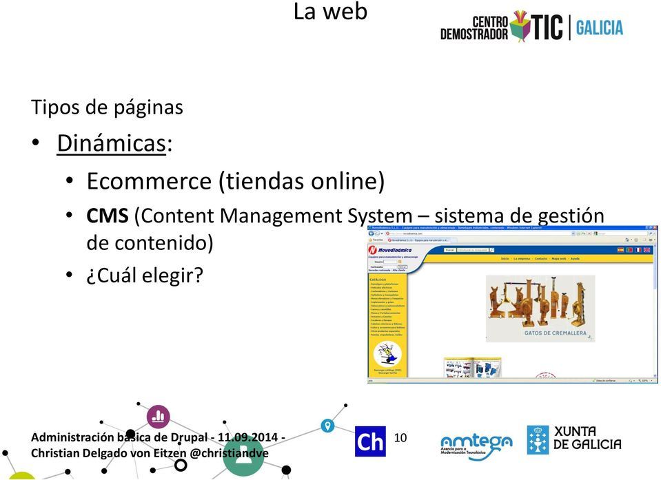 (Content Management System sistema