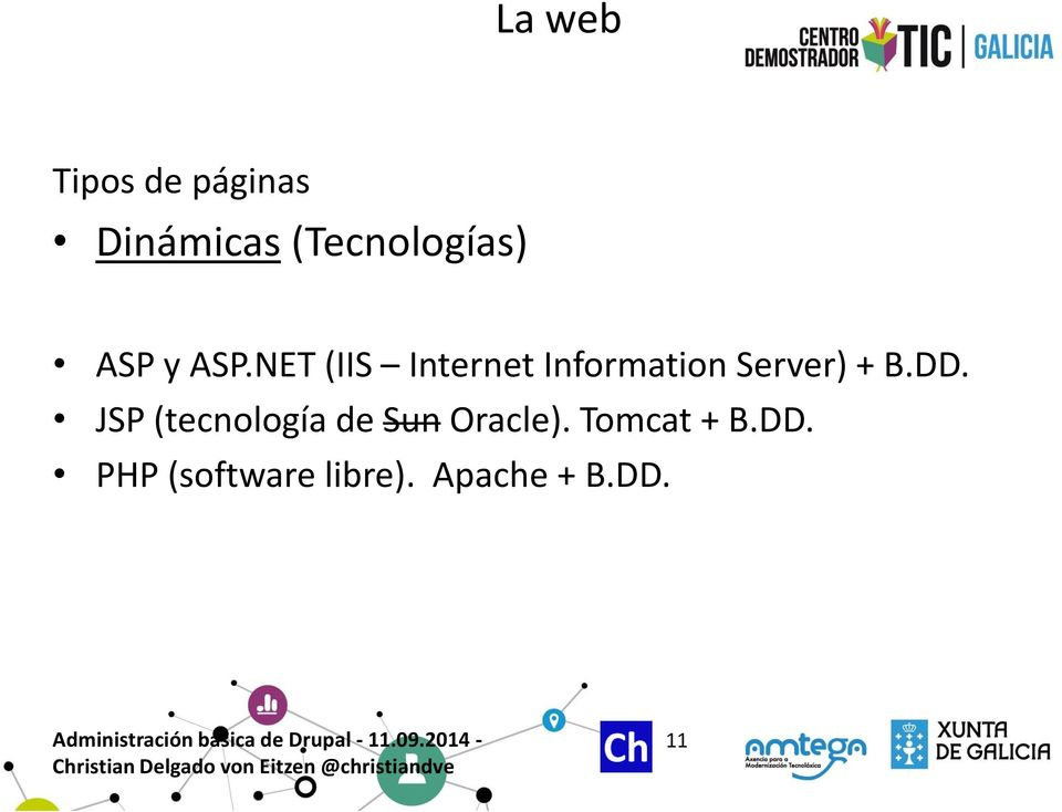 NET (IIS Internet Information Server) + B.DD.