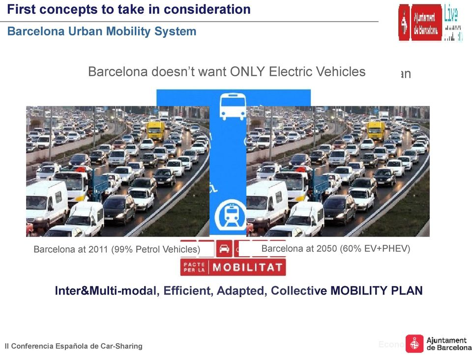 integrated on Electric their Urban Mobility Plan Barcelona at 2011 (99% Petrol Vehicles)