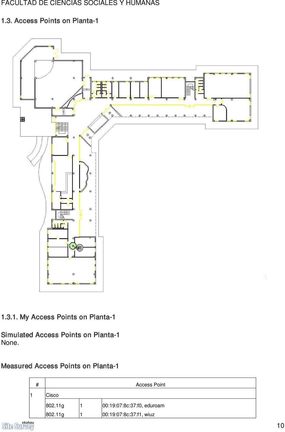 Measured Access Points on Planta-1 # Access Point 1