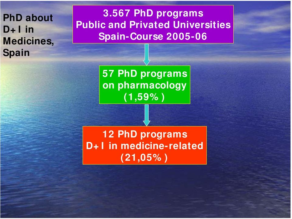 Universities Spain-Course 2005-06 57 PhD