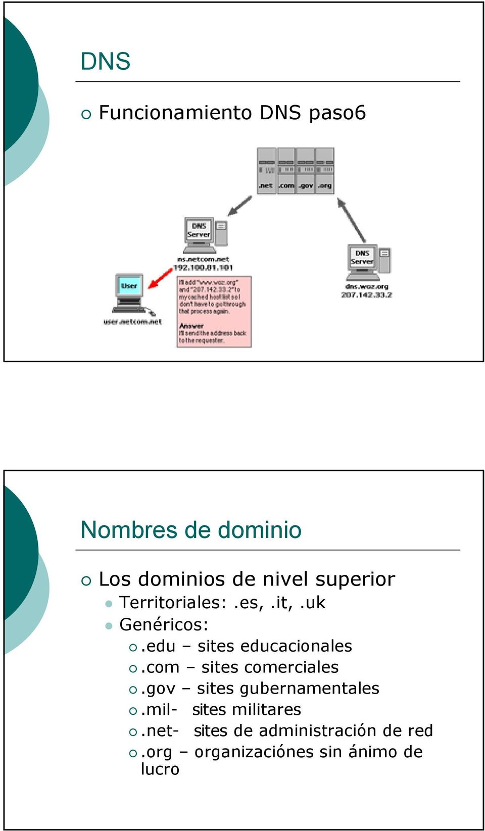 com sites comerciales.gov sites gubernamentales.mil- sites militares.