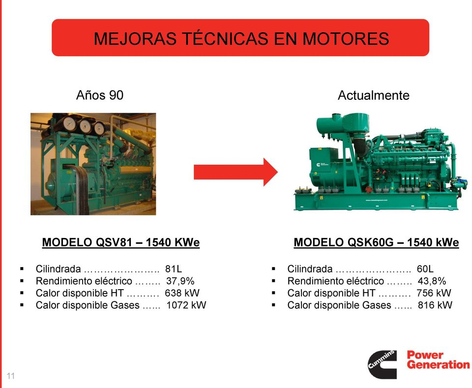 638 kw Calor disponible Gases... 1072 kw MODELO QSK60G 1540 kwe Cilindrada.