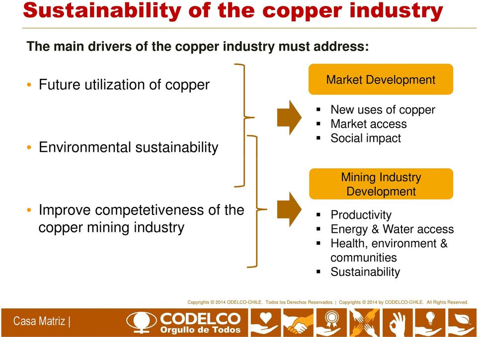 mining industry Market Development New uses of copper Market access Social impact Mining