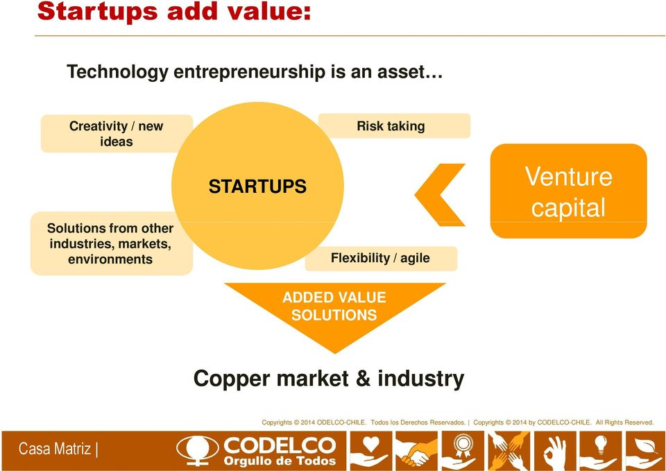industries, markets, environments STARTUPS Flexibility /