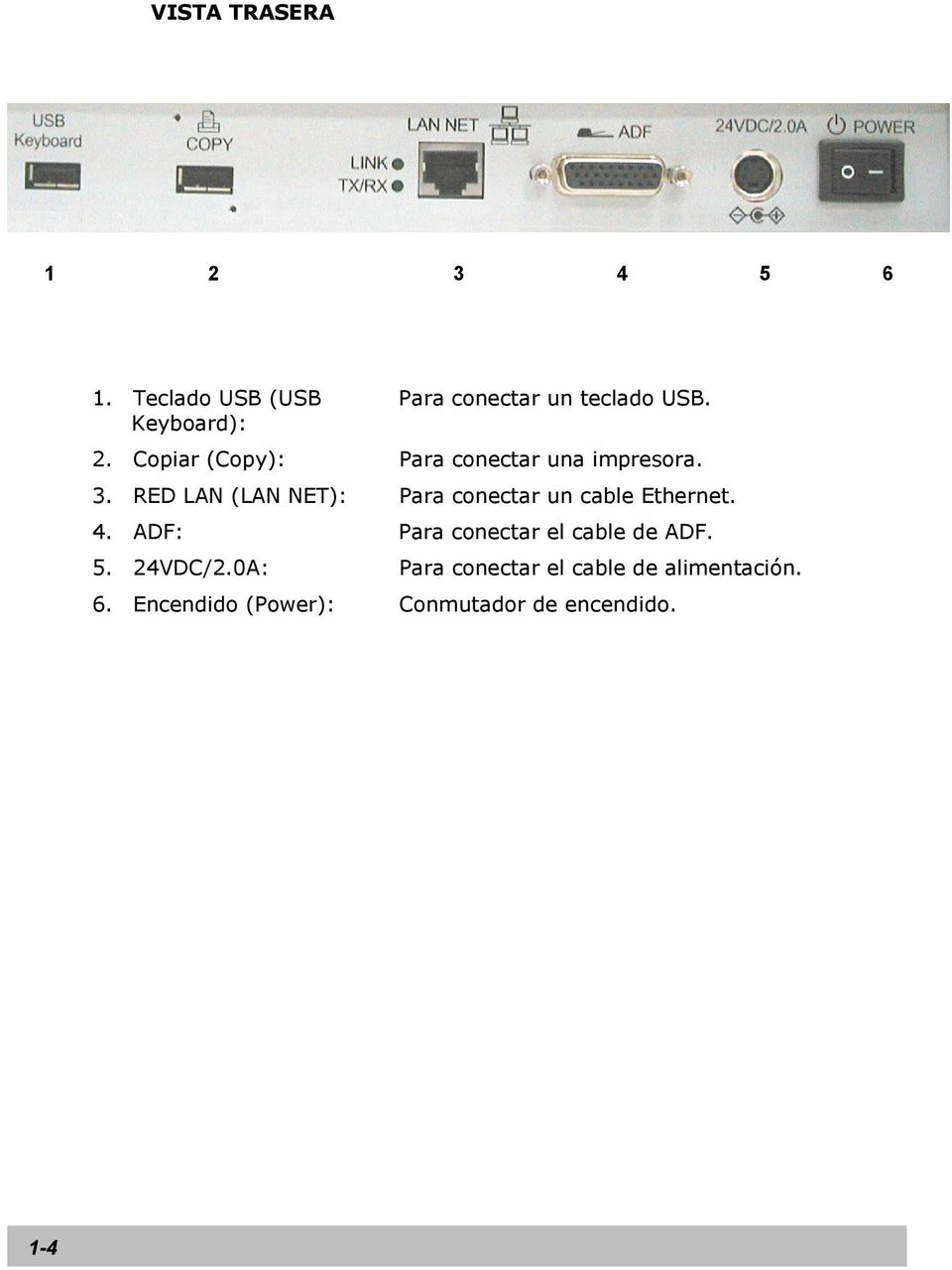 RED LAN (LAN NET): Para conectar un cable Ethernet. 4.