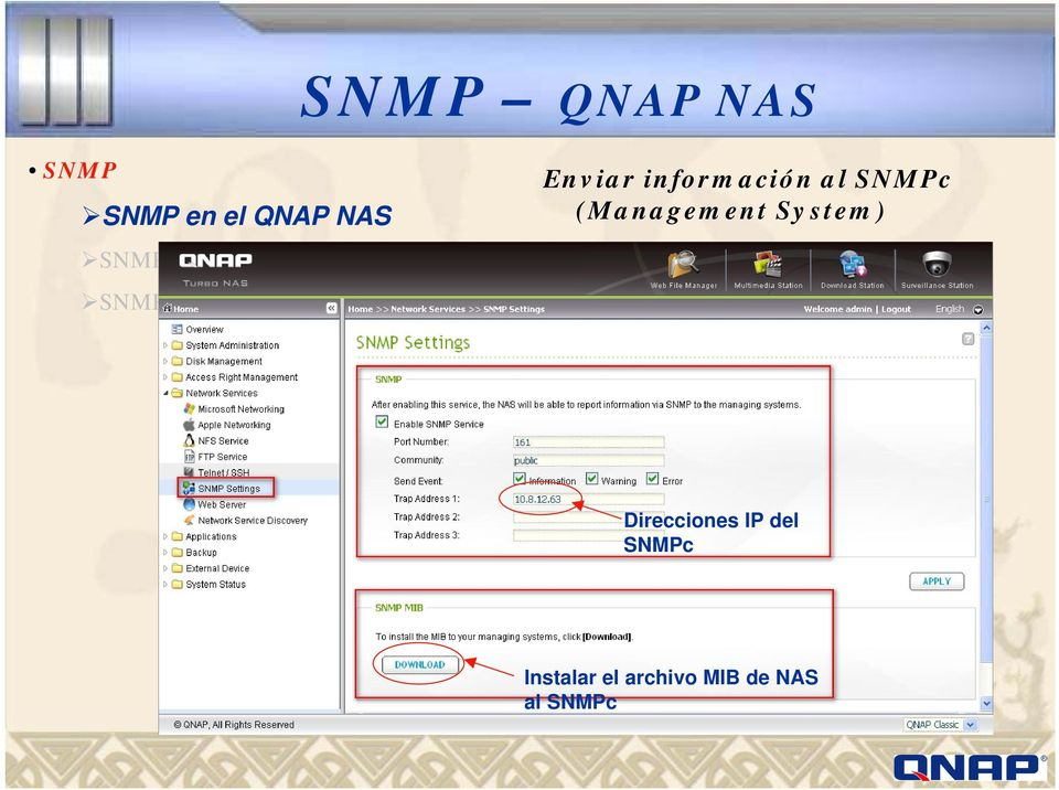 System) IP Address of SNMPc Direcciones IP del SNMPc
