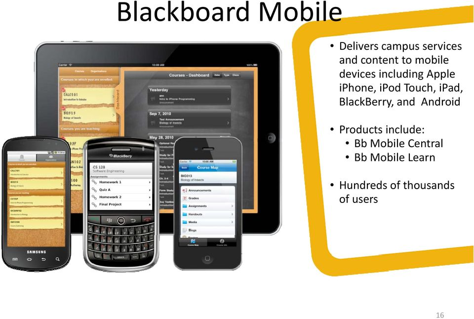 ipad, BlackBerry, and Android Products include: Bb