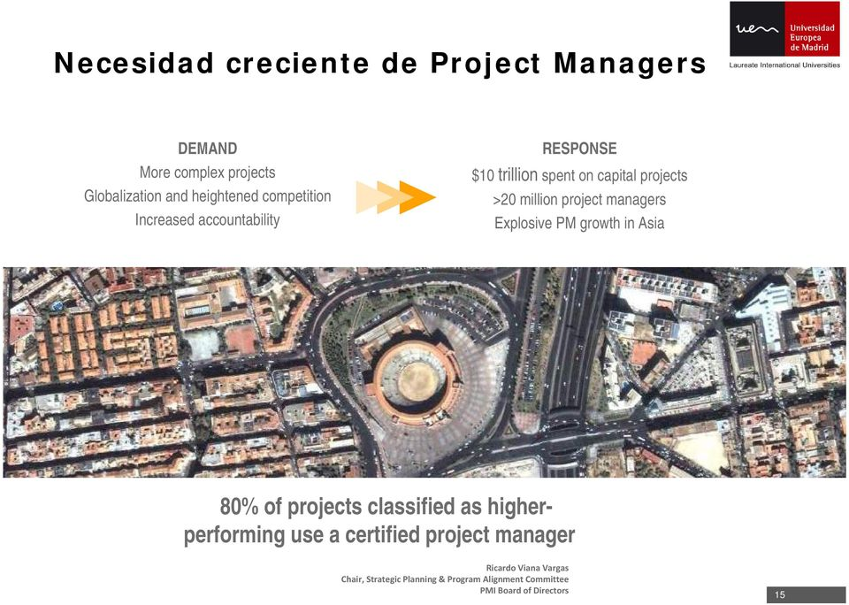 managers Explosive PM growth in Asia 80% of projects classified as higherperforming use a certified