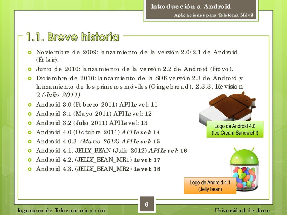 0 (Febrero 2011) API Level: 11 Android 3.1 (Mayo 2011) API Level: 12 Android 3.2 (Julio 2011) API Level: 13 Android 4.0 (Octubre 2011) API Level: 14 Android 4.0.3 (Marzo 2012) API Level: 15 Android 4.