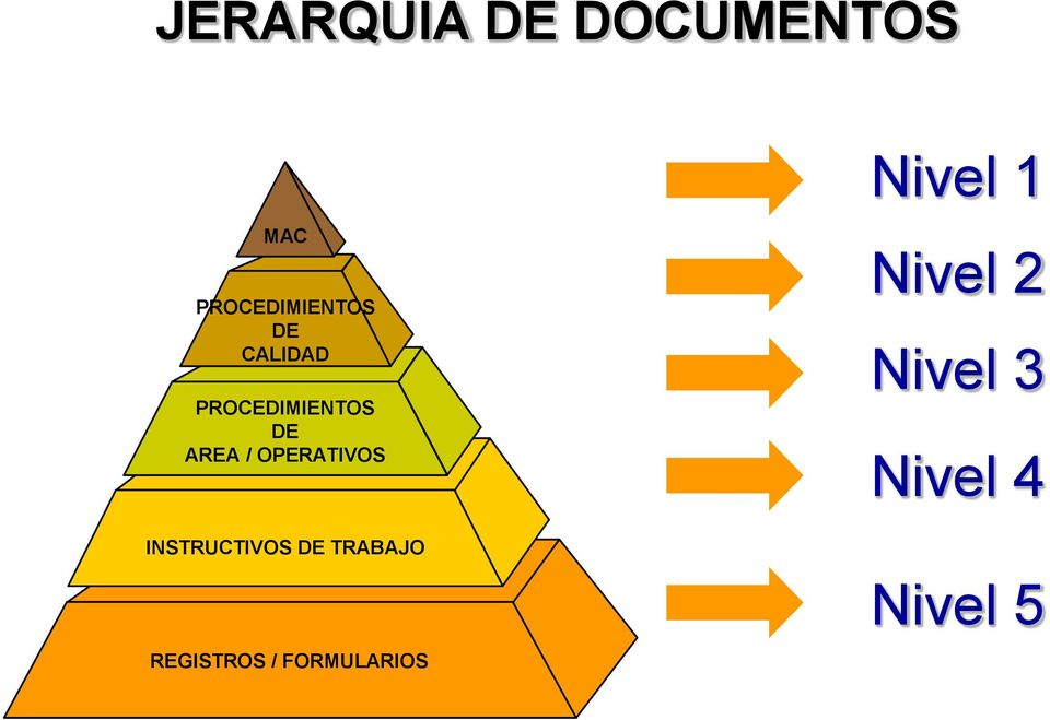 OPERATIVOS INSTRUCTIVOS DE TRABAJO REGISTROS