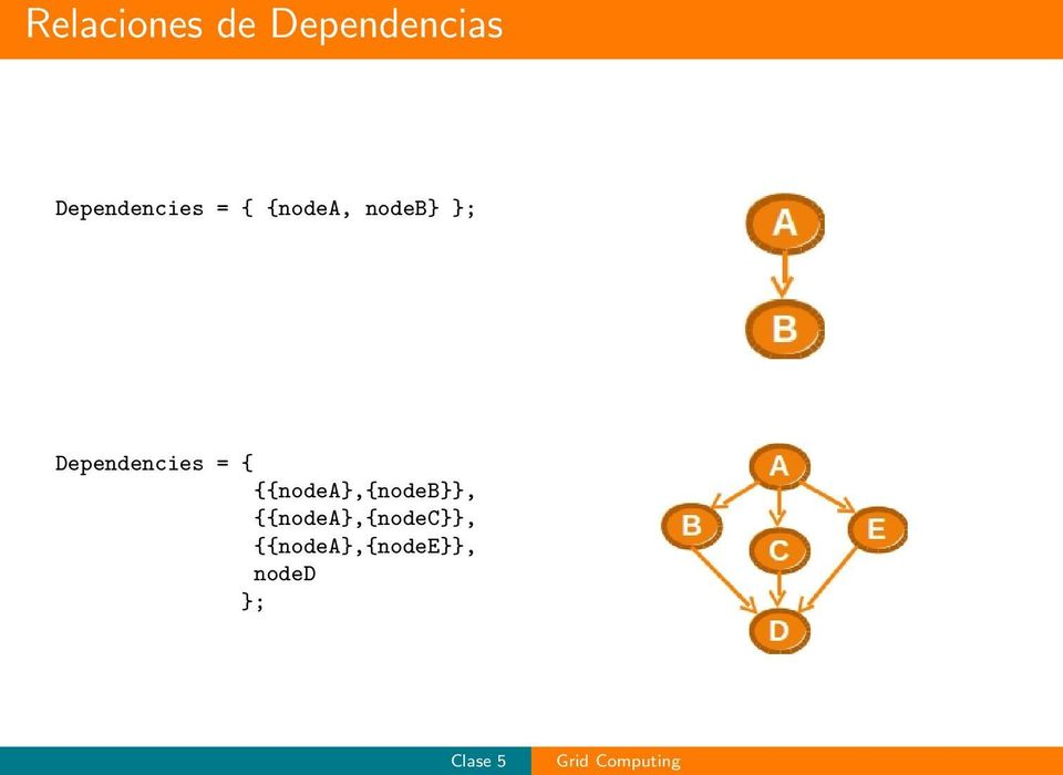 Dependencies = { {{nodea},{nodeb}},