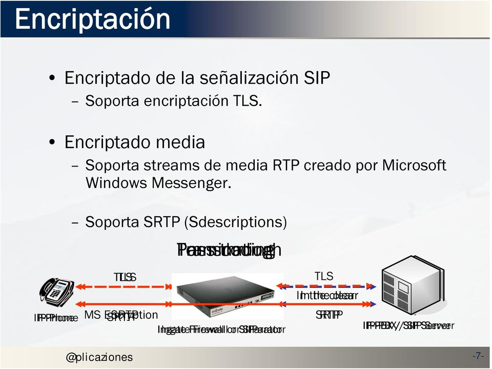 el estilo de texto Encriptadomedia Soporta streams de media RTP creado por Microsoft Windows Messenger.