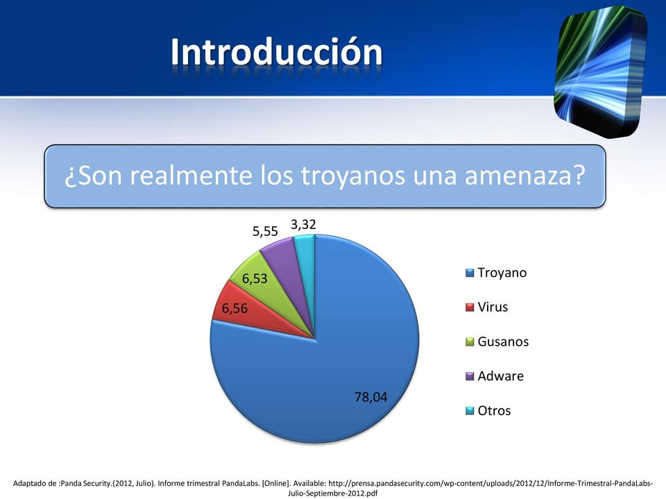 Security.(2012, Julio). Informe trimestral PandaLabs. [Online].
