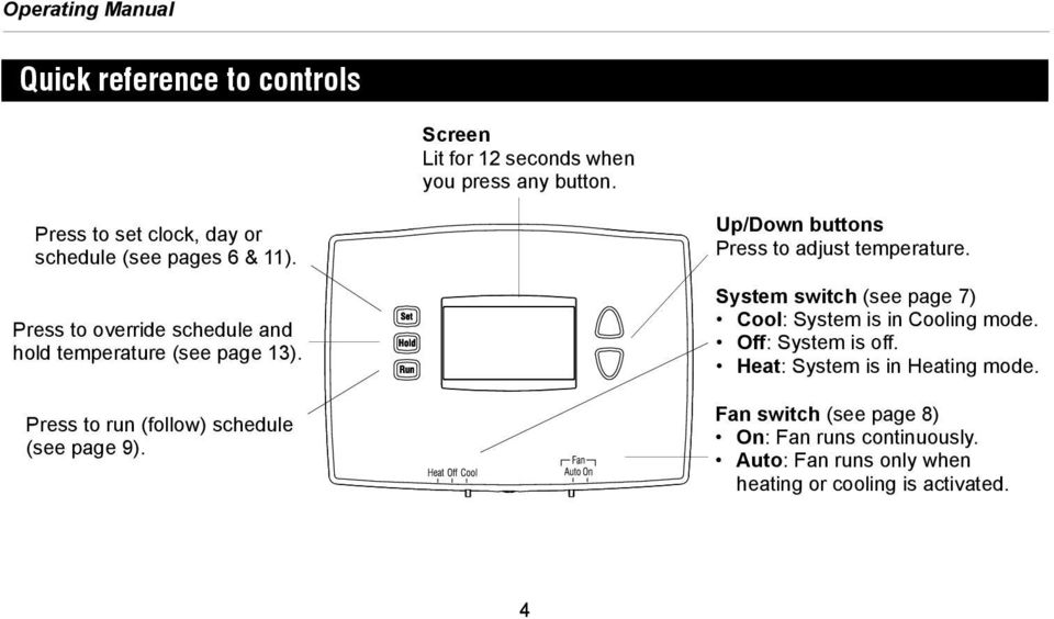 Press to run (follow) schedule (see page 9). Up/Down buttons Press to adjust temperature.