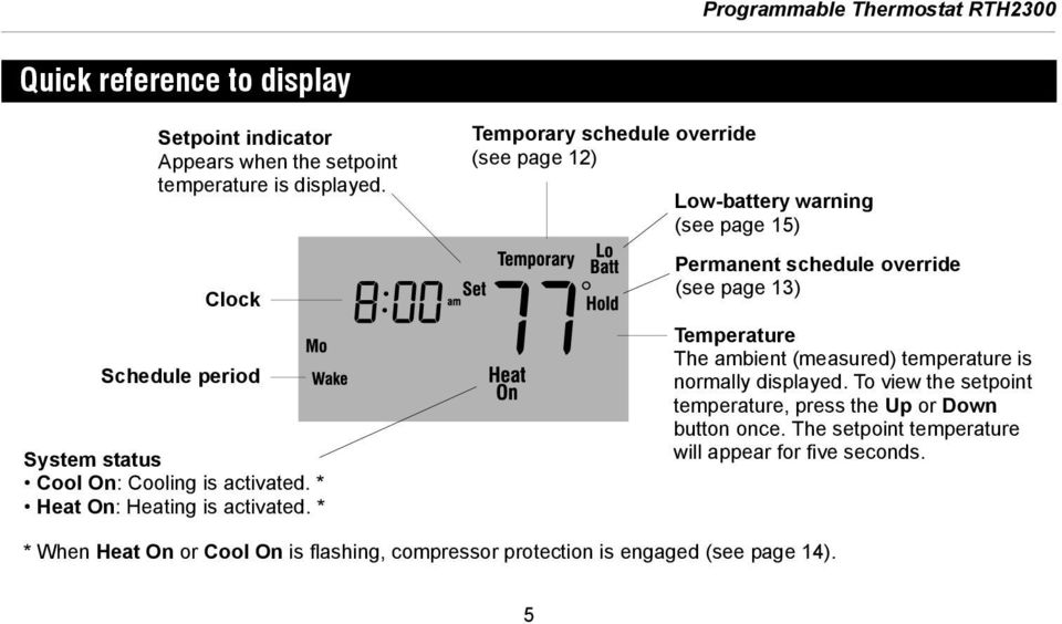 * Temporary schedule override (see page 12) Low-battery warning (see page 15) Permanent schedule override (see page 13) Temperature The ambient (measured)