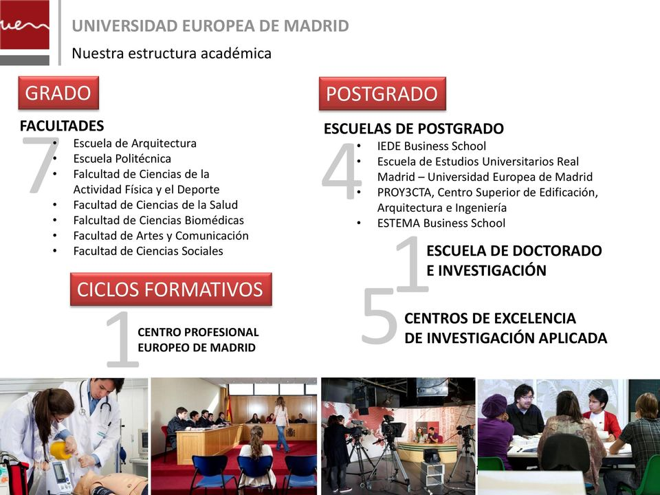 PROFESIONAL EUROPEO DE MADRID POSTGRADO ESCUELAS DE POSTGRADO 4 IEDE Business School Escuela de Estudios Universitarios Real Madrid Universidad Europea de Madrid