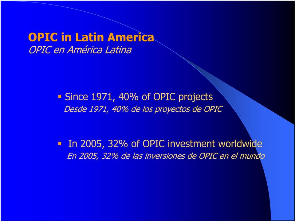 proyectos de OPIC In 2005, 32% of OPIC investment