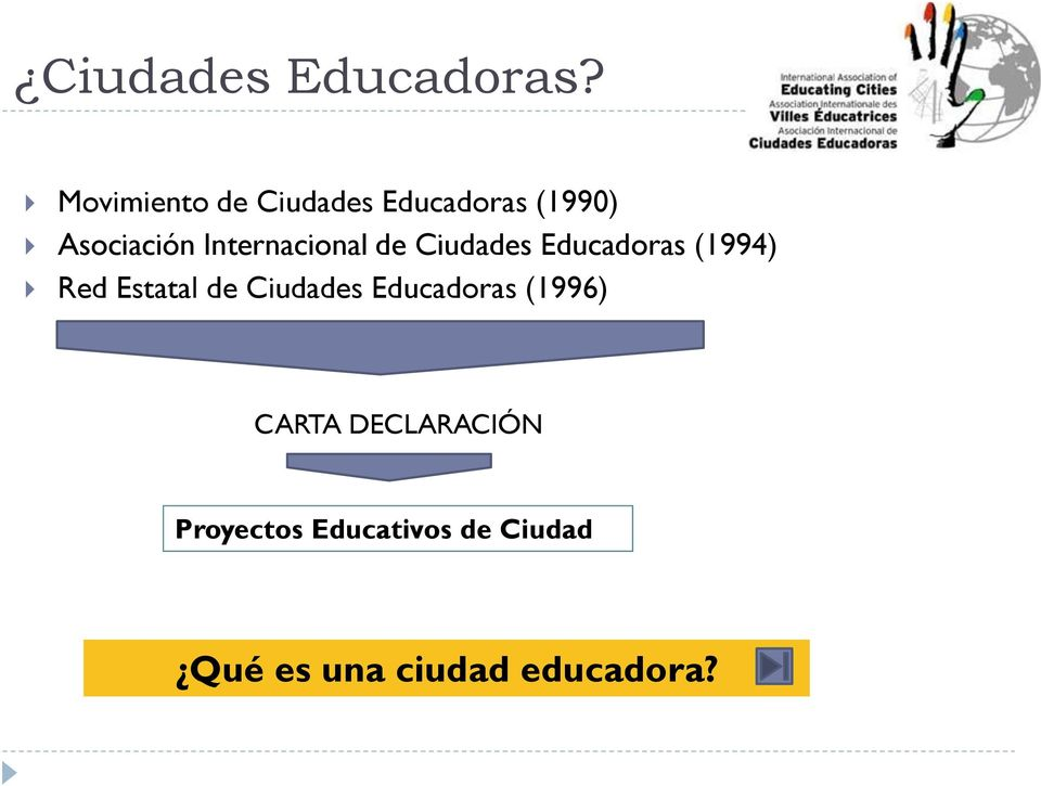 Internacional de Ciudades Educadoras (1994) Red Estatal de