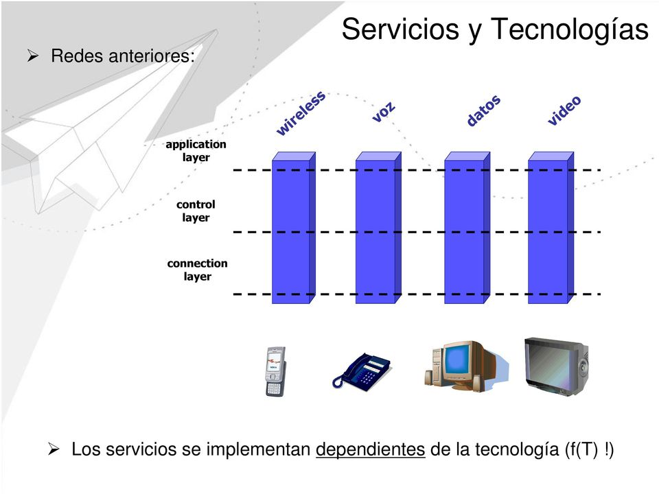 datos video control connection Los