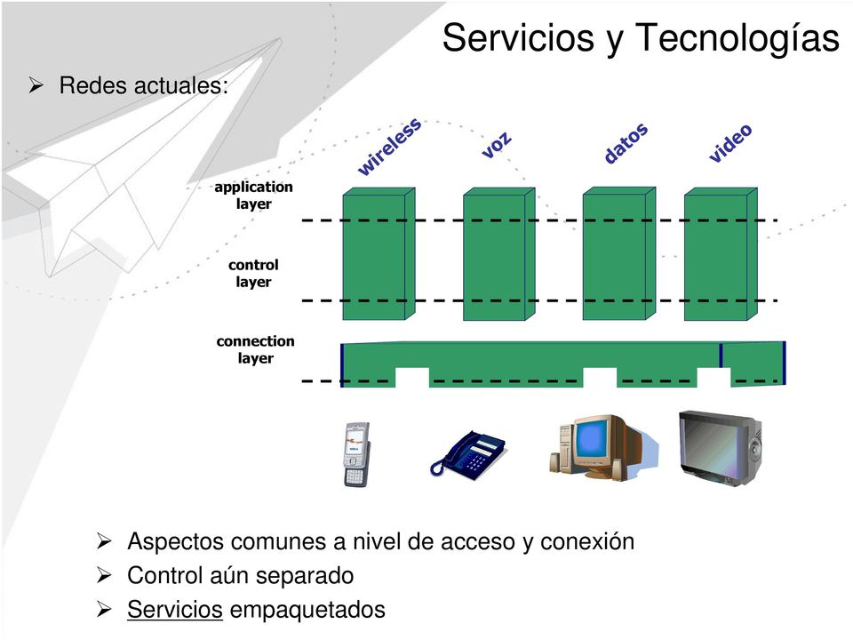 connection Aspectos comunes a nivel de acceso