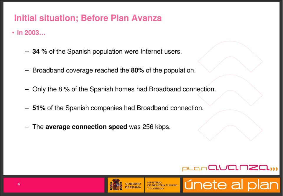 Only the 8 % of the Spanish homes had Broadband connection.