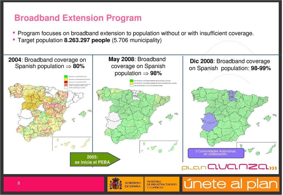706 municipality) 2004: Broadband coverage on Spanish population 80% May 2008: Broadband coverage on