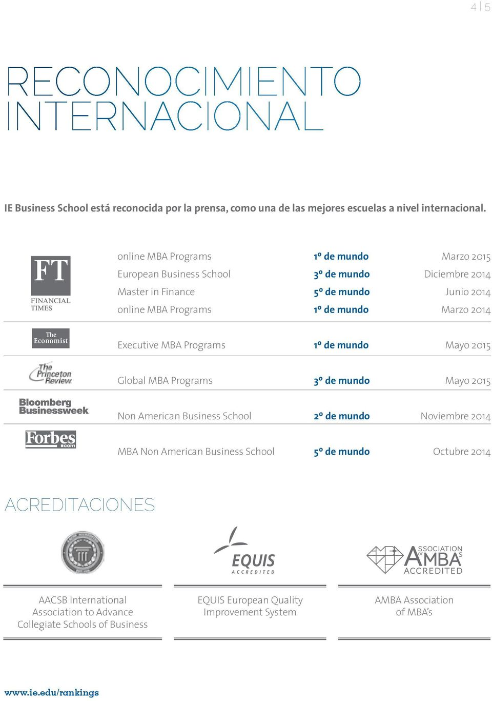 2014 Executive MBA Programs 1º de mundo Mayo 2015 Global MBA Programs 3º de mundo Mayo 2015 Non American Business School 2º de mundo Noviembre 2014 MBA Non American Business