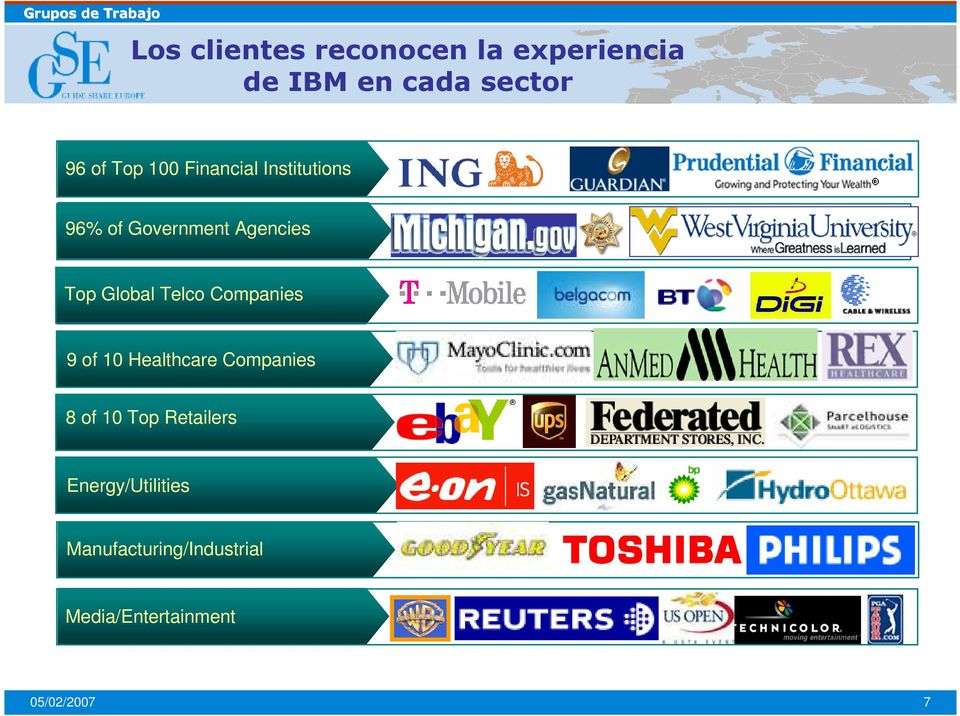 Telco Companies 9 of 10 Healthcare Companies 8 of 10 Top Retailers