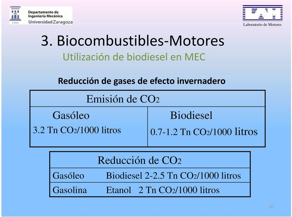 2 Tn CO2/1000 litros 0.7-1.