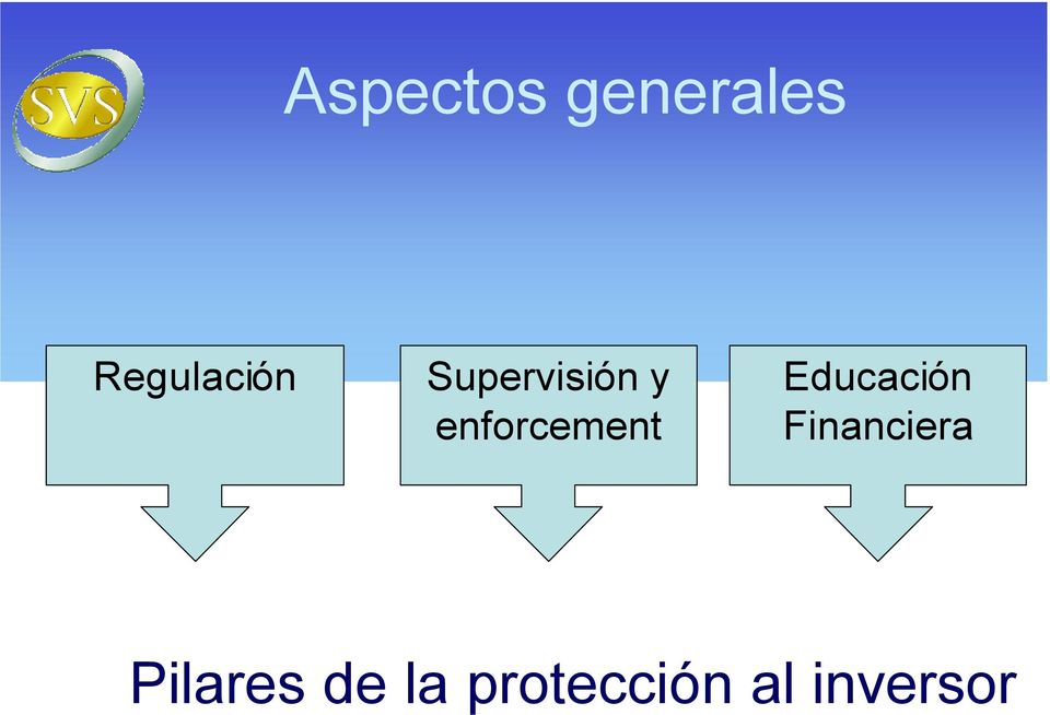 enforcement Educación