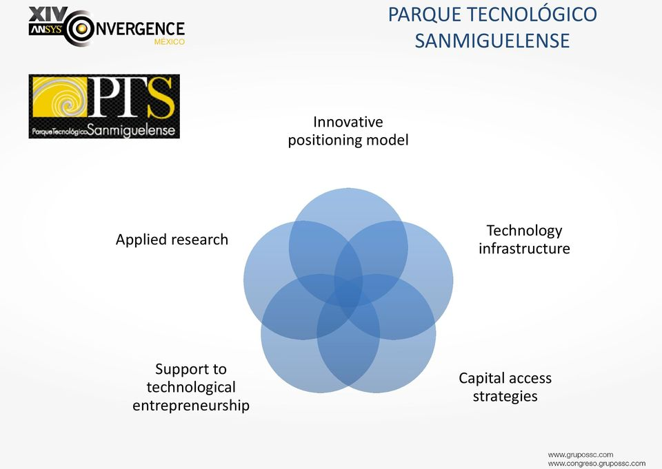 research Technology infrastructure Support