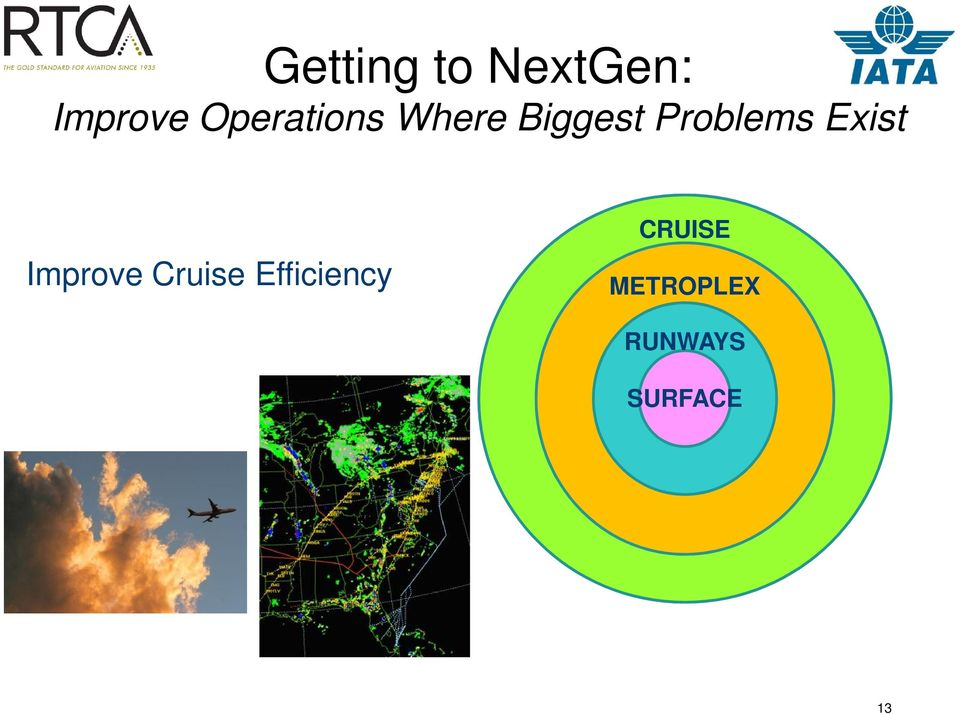 Problems Exist Improve Cruise