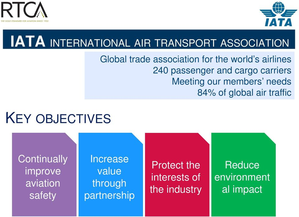 members needs 84% of global air traffic Continually improve aviation safety