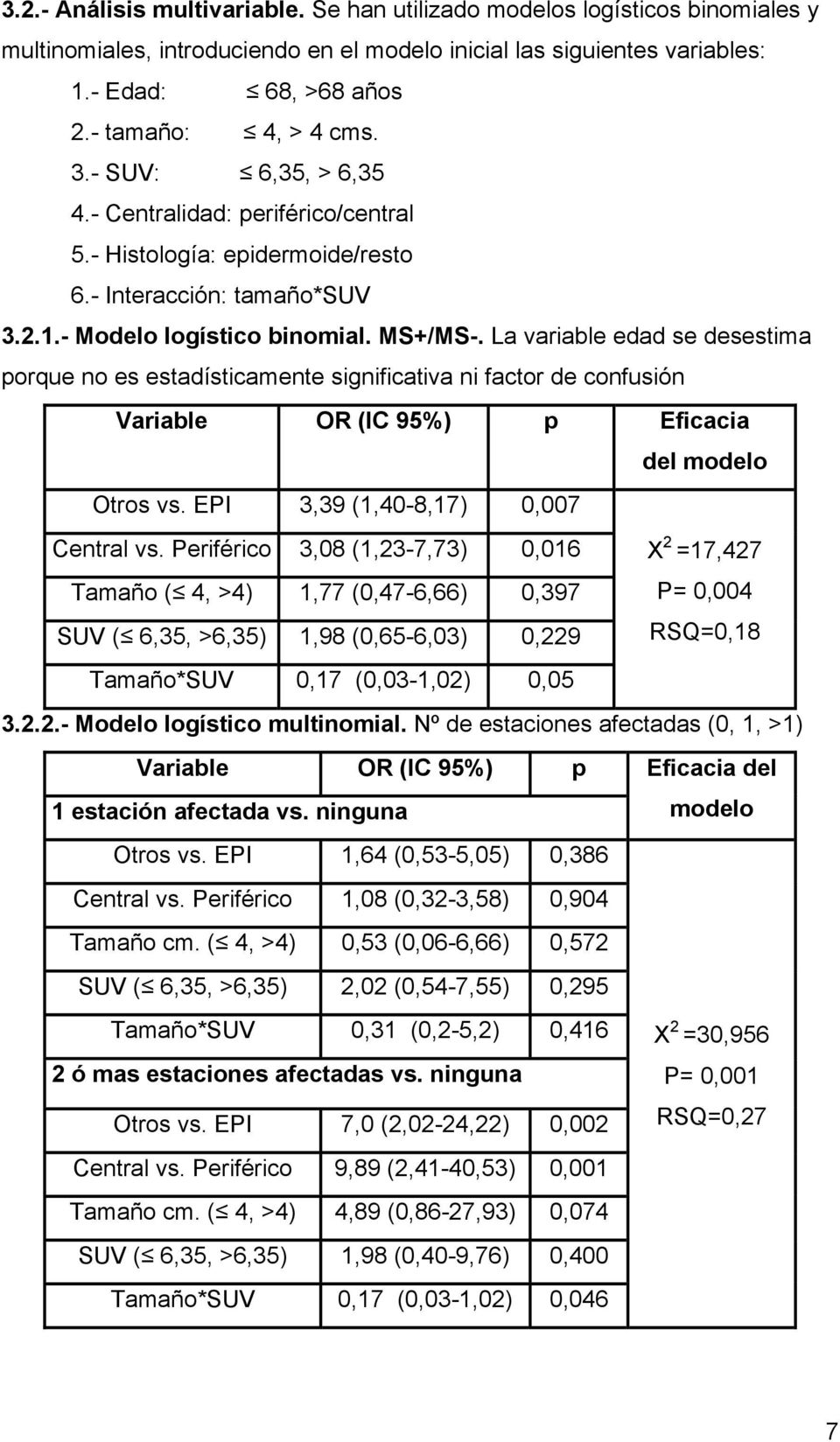 La variable edad se desestima porque no es estadísticamente significativa ni factor de confusión Variable OR (IC 95%) p Eficacia del modelo Otros vs. EPI 3,39 (1,40-8,17) 0,007 Central vs.