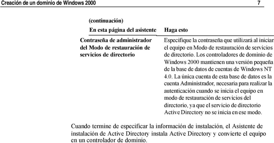 Los controladores de dominio de Windows 200