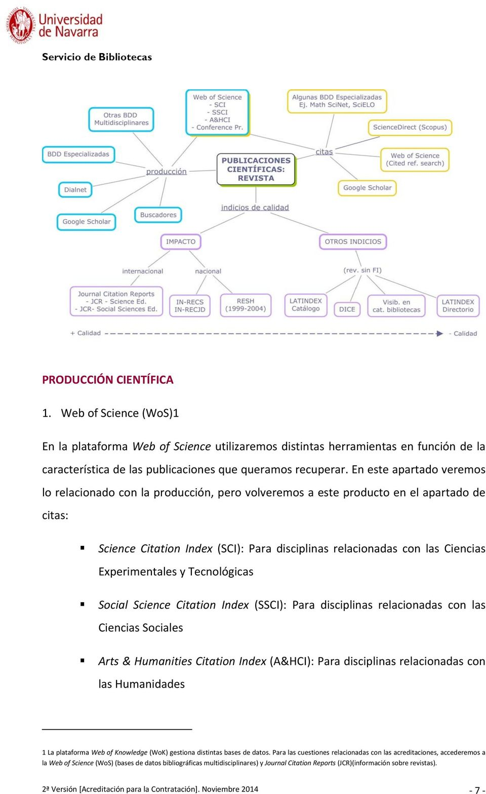Experimentales y Tecnológicas Social Science Citation Index (SSCI): Para disciplinas relacionadas con las Ciencias Sociales Arts & Humanities Citation Index (A&HCI): Para disciplinas relacionadas con
