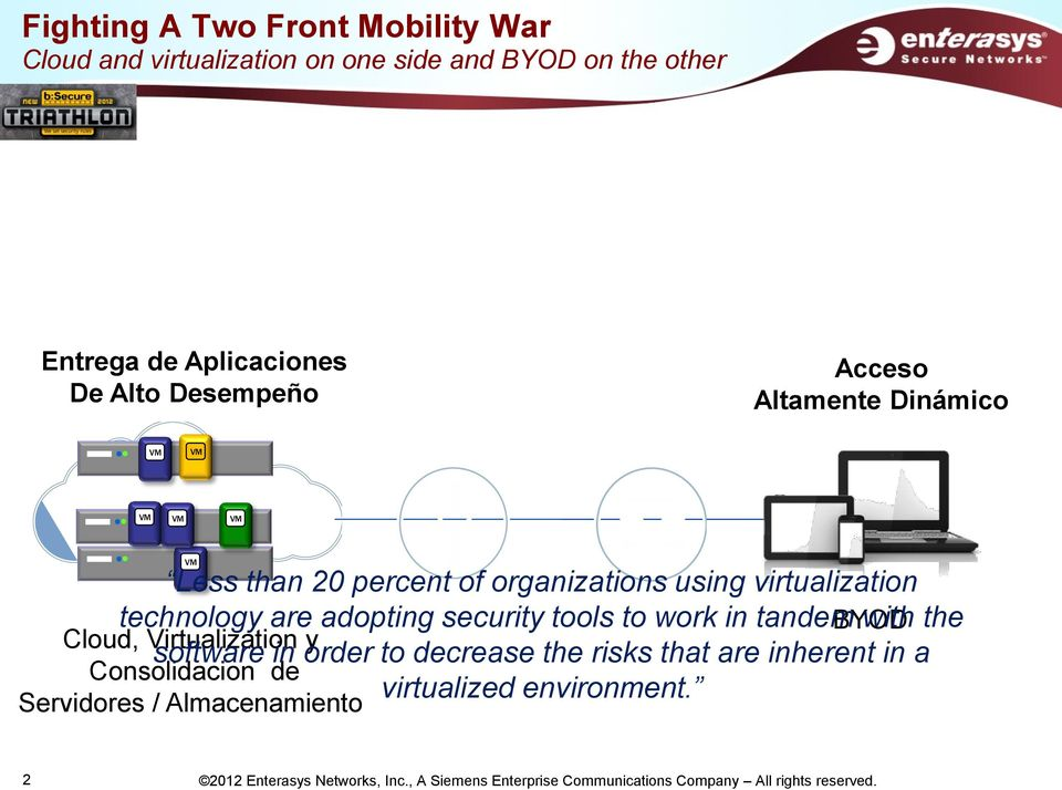virtualization technology are adopting security tools to work in tandem BYOD with the software in order to decrease