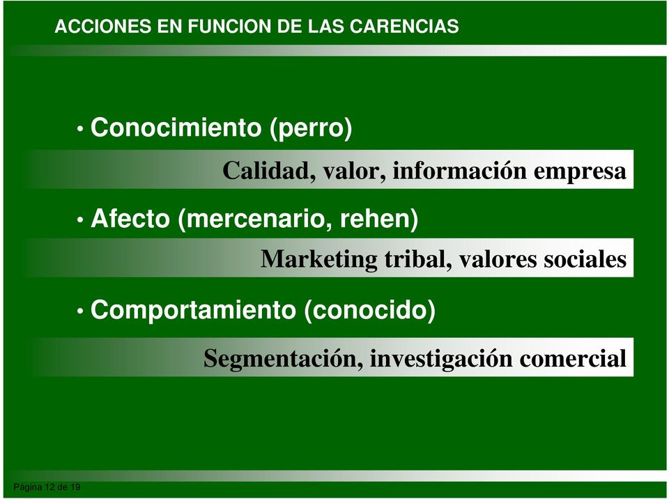 rehen) Marketing tribal, valores sociales Comportamiento
