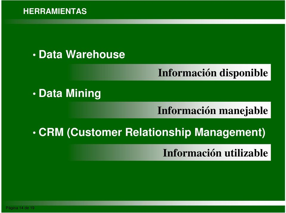 manejable CRM (Customer Relationship