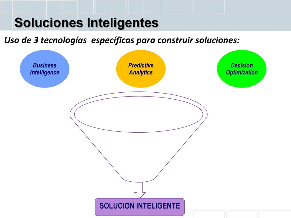 soluciones: Business Intelligence