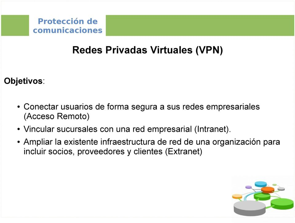 una red empresarial (Intranet).
